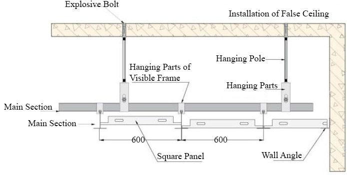 False Ceiling Plan Elevation Section : Interior design material board