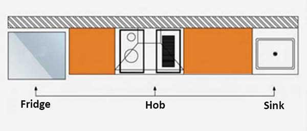 Single Wall Modular Kitchen in Gurgaon